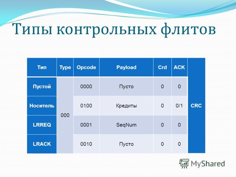 Типы контрольных флитов ТипTypeOpcodePayloadCrdACK CRC Пустой 000 0000Пусто00 Носитель0100Кредиты00/1 LRREQ0001SeqNum00 LRACK0010Пусто00