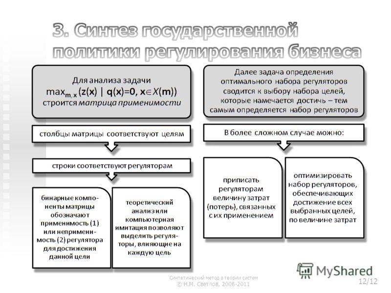 Синтетический метод в теории систем © Н.М. Светлов, 2006-2011 12/12