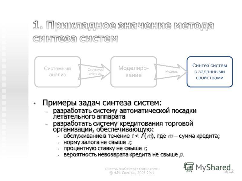 Примеры задач синтеза систем: Примеры задач синтеза систем: – разработать систему автоматической посадки летательного аппарата – разработать систему кредитования торговой организации, обеспечивающую: обслуживание в течение t < f (m), где m – сумма кр