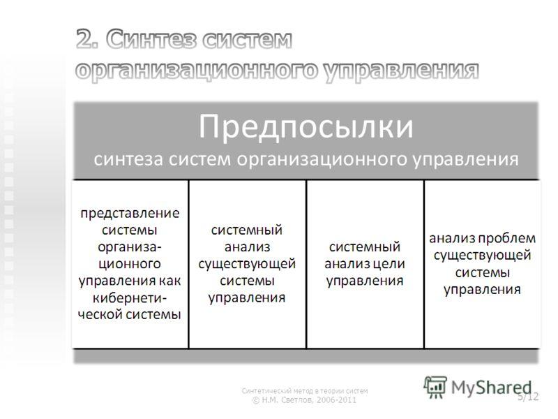Синтетический метод в теории систем © Н.М. Светлов, 2006-2011 5/12