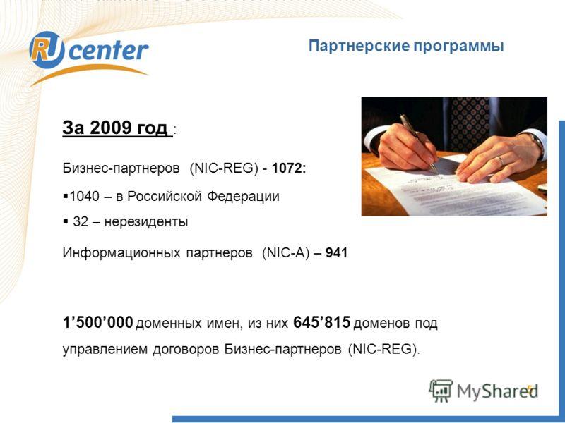 5 Партнерские программы За 2009 год : Бизнес-партнеров (NIC-REG) - 1072: 1040 – в Российской Федерации 32 – нерезиденты Информационных партнеров (NIC-A) – 941 1500000 доменных имен, из них 645815 доменов под управлением договоров Бизнес-партнеров (NI