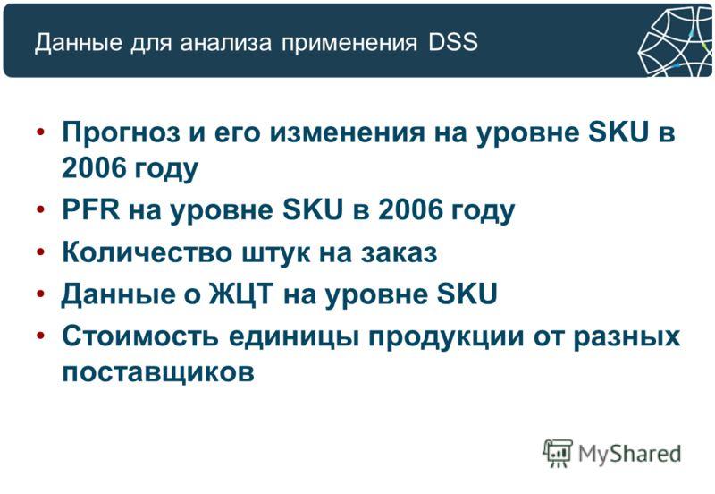 Данные для анализа применения DSS Прогноз и его изменения на уровне SKU в 2006 году PFR на уровне SKU в 2006 году Количество штук на заказ Данные о ЖЦТ на уровне SKU Стоимость единицы продукции от разных поставщиков