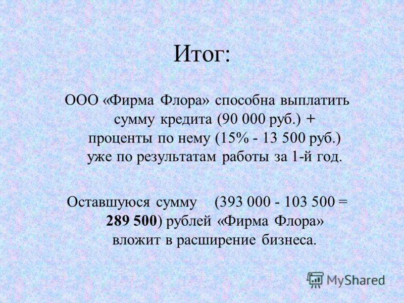 В сумму налогов вошли следующие показатели: НДС - 20% от валового дохода = 252 000 руб., НСП - 24% от нераспределенной прибыли = 242 000 руб., налог на имущество, транспортный налог, а также отчисления в пенсионный фонд, в органы государственного стр