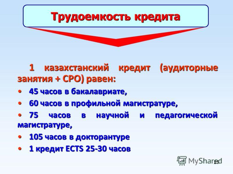 25 Трудоемкость кредита 1 казахстанский кредит (аудиторные занятия + СРО) равен: 45 часов в бакалавриате,45 часов в бакалавриате, 60 часов в профильной магистратуре,60 часов в профильной магистратуре, 75 часов в научной и педагогической магистратуре,