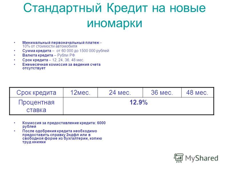 Стандартный Кредит на новые иномарки Минимальный первоначальный платеж – 10% от стоимости автомобиля Сумма кредита – от 60 000 до 1500 000 рублей Валюта кредита – Рубли РФ Срок кредита – 12, 24, 36, 48 мес. Ежемесячная комиссия за ведения счета отсут
