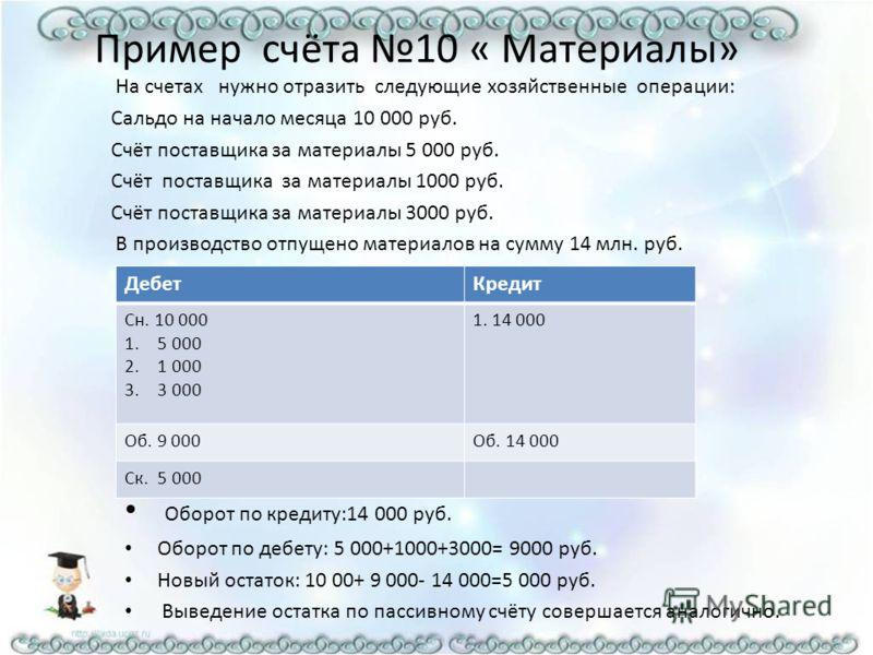 Пример счёта 10 « Материалы» На счетах нужно отразить следующие хозяйственные операции: Сальдо на начало месяца 10 000 руб. Счёт поставщика за материалы 5 000 руб. Счёт поставщика за материалы 1000 руб. Счёт поставщика за материалы 3000 руб. В произв