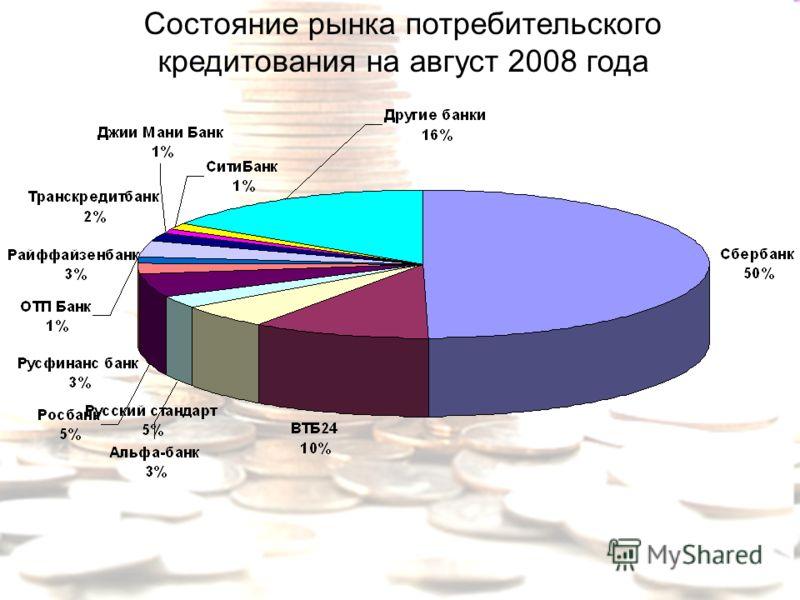 Состояние рынка потребительского кредитования на август 2008 года
