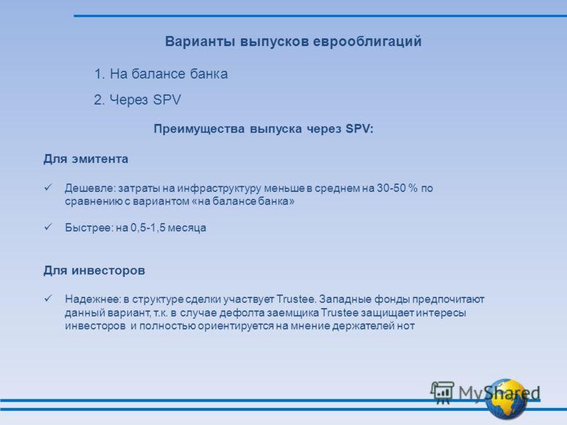 выпусков еврооблигаций 2.