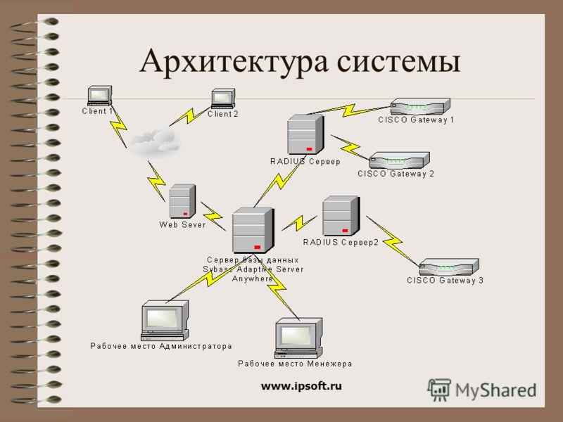 Картинки по запросу автоматизированная система расчетов