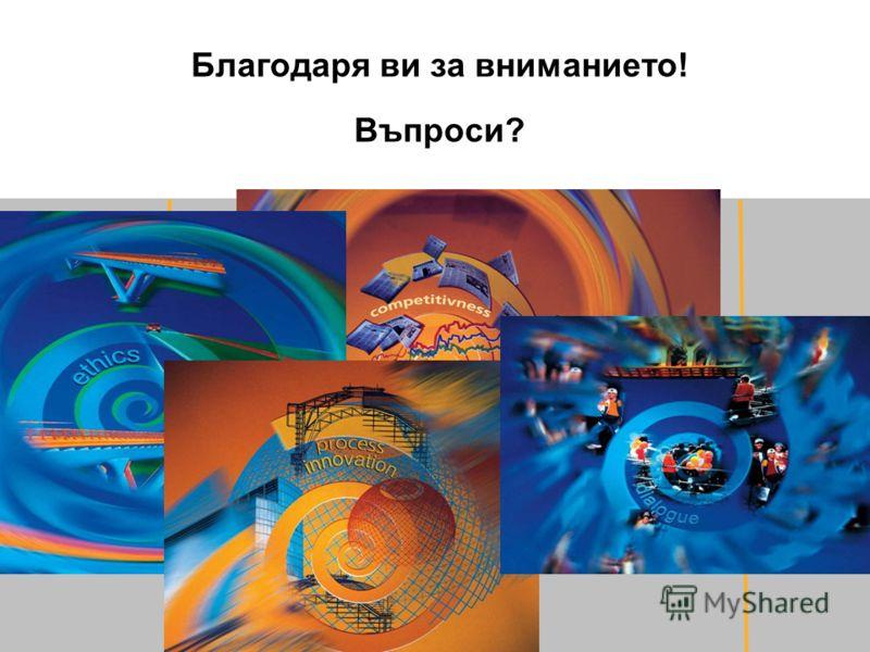 Communication Package: Module 1 Благодаря ви за вниманието! Въпроси?