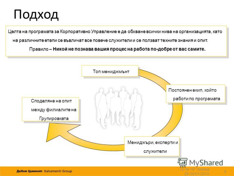 8 Подход Топ мениджмънт Постоянен екип, който работи по програмата Мениджъри, експерти и служители Споделяне на опит между филиалите на Групировката Целта на програмата за Корпоративно Управление е да обхване всички нива на организацията, като на раз