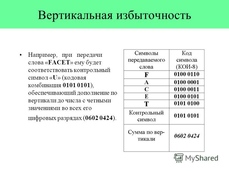 Вертикальная избыточность Например, при передачи слова «FACET» ему будет соответствовать контрольный символ «U» (кодовая комбинация 0101 0101), обеспечивающий дополнение по вертикали до числа с четными значениями во всех его цифровых разрядах (0602 0