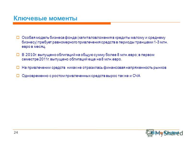 Mikro Kapital 24 Ключевые моменты Особая модель бизнеса фонда (капиталовложения в кредиты малому и среднему бизнесу) требует равномерного привлечения средств в периоды траншами 1-3 млн. евро в месяц. В 2010 г. выпущено облигаций на общую сумму более