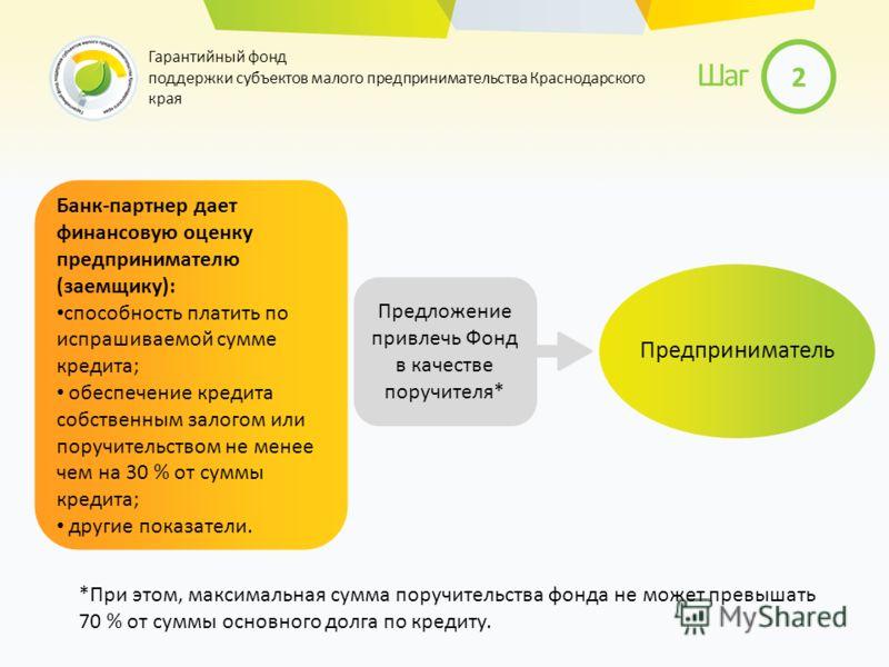 Гарантийный фонд поддержки субъектов малого предпринимательства Краснодарского края 2 Шаг Предприниматель Предложение привлечь Фонд в качестве поручителя* Банк-партнер дает финансовую оценку предпринимателю (заемщику): способность платить по испрашив