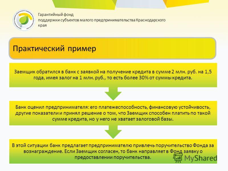 Гарантийный фонд поддержки субъектов малого предпринимательства Краснодарского края В этой ситуации банк предлагает предпринимателю привлечь поручительство Фонда за вознаграждение. Если Заемщик согласен, то банк направляет в Фонд заявку о предоставле