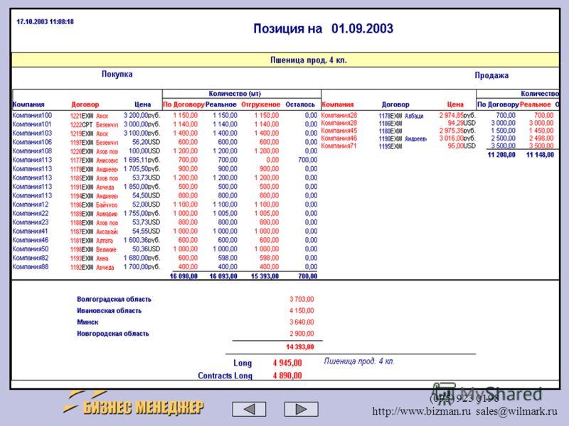 (095) 923 0198 http://www.bizman.ru sales@wilmark.ru