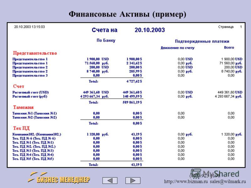 (095) 923 0198 http://www.bizman.ru sales@wilmark.ru Финансовые Активы (пример)
