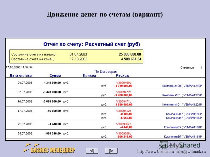 (095) 923 0198 http://www.bizman.ru sales@wilmark.ru Движение денег по счетам (вариант)