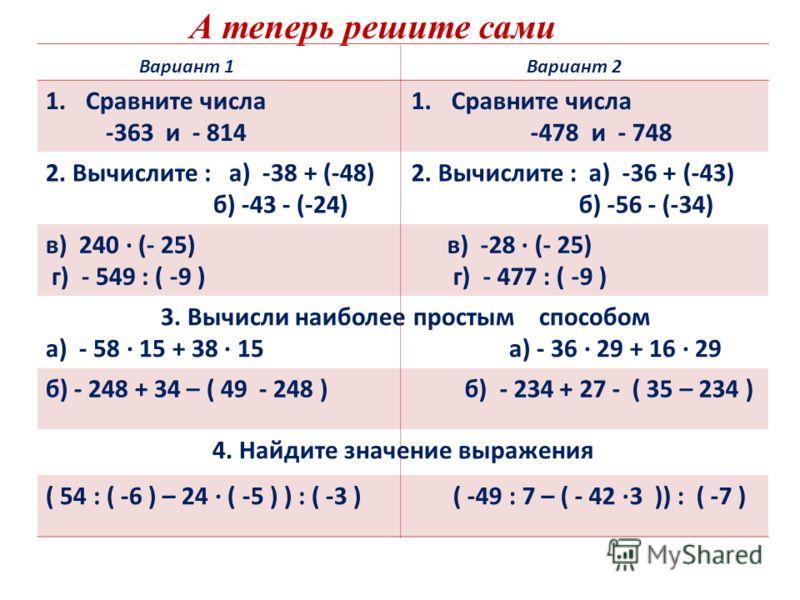 А теперь решите сами 1.Сравните числа -363 и - 814 1.Сравните числа -478 и - 748 2. Вычислите : а) -38 + (-48) б) -43 - (-24) 2. Вычислите : а) -36 + (-43) б) -56 - (-34) в) 240 · (- 25) г) - 549 : ( -9 ) в) -28 · (- 25) г) - 477 : ( -9 ) 3. Вычисли