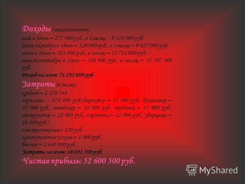 Доходы (максимальные) май в 1день – 277 000 руб., в 1месяц - 8 310 000 руб. июнь/октябрь в 1день – 320 000 руб., в 1месяц – 9 627 000 руб. июль в 1день – 423 800 руб., в месяц – 12 714 000 руб. август/сентябрь в 1день – 516 900 руб., в месяц – 15 507