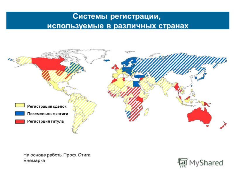 Системы регистрации, используемые в различных странах Регистрация сделок Поземельные кнгиги Регистрция титула На основе работы Проф. Стига Енемарка