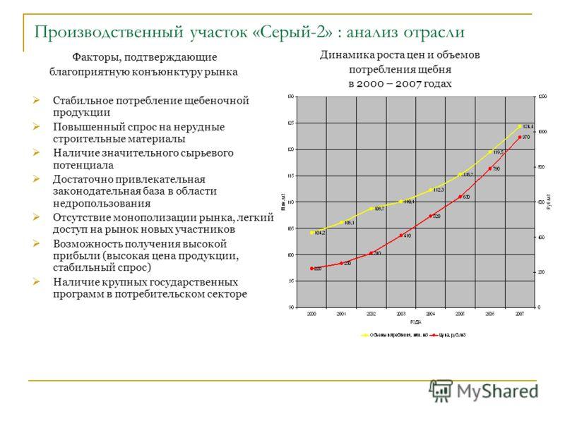 Производственный участок «Серый-2» : анализ отрасли Стабильное потребление щебеночной продукции Повышенный спрос на нерудные строительные материалы Наличие значительного сырьевого потенциала Достаточно привлекательная законодательная база в области н