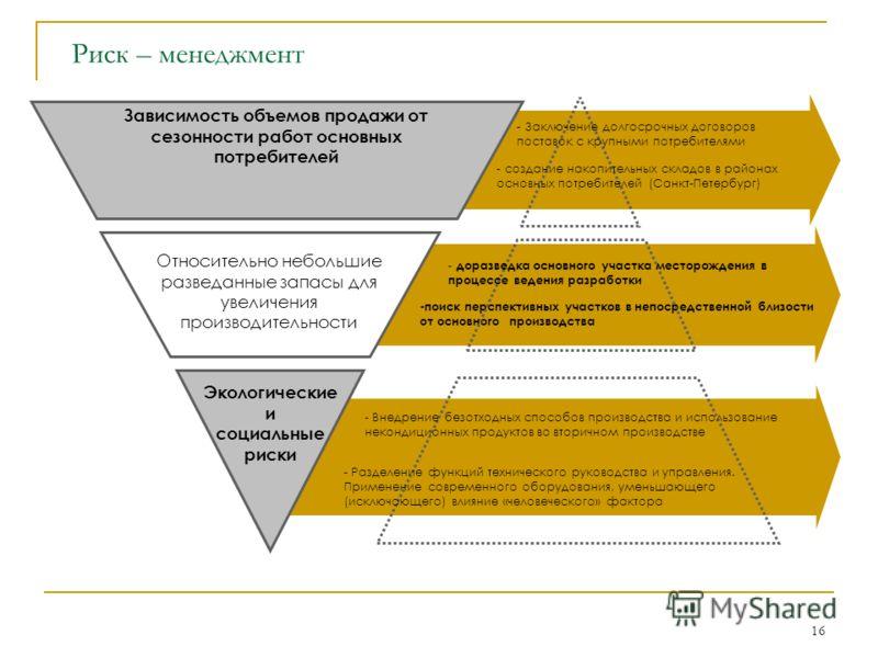 16 Риск – менеджмент Относительно небольшие разведанные запасы для увеличения производительности -поиск перспективных участков в непосредственной близости от основного производства - доразведка основного участка месторождения в процессе ведения разра