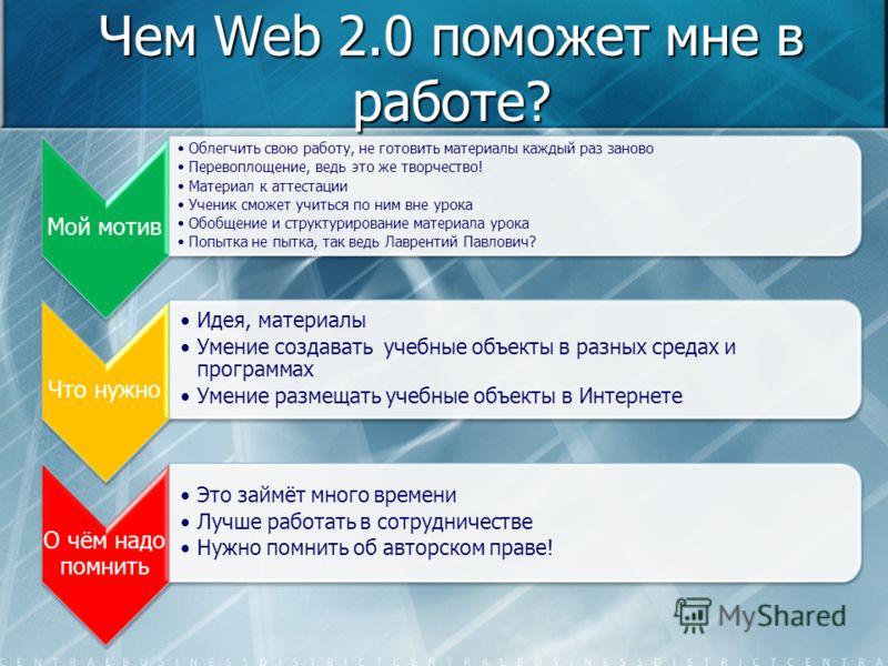 Чем Web 2.0 поможет мне в работе? Мой мотив Облегчить свою работу, не готовить материалы каждый раз заново Перевоплощение, ведь это же творчество! Материал к аттестации Ученик сможет учиться по ним вне урока Обобщение и структурирование материала уро