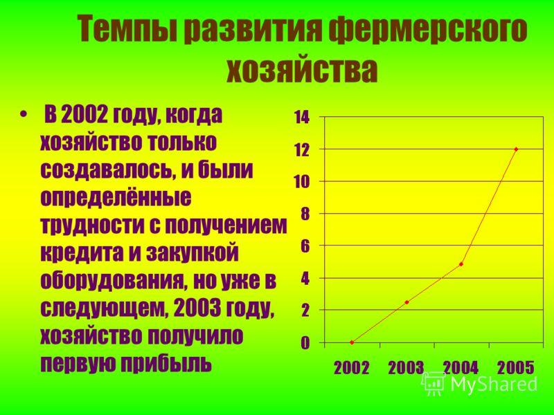 Темпы развития фермерского хозяйства В 2002 году, когда хозяйство только создавалось, и были определённые трудности с получением кредита и закупкой оборудования, но уже в следующем, 2003 году, хозяйство получило первую прибыль