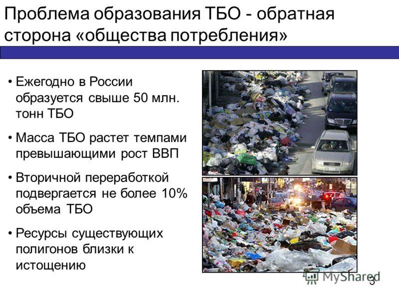 3 Проблема образования ТБО - обратная сторона «общества потребления» Ежегодно в России образуется свыше 50 млн. тонн ТБО Масса ТБО растет темпами превышающими рост ВВП Вторичной переработкой подвергается не более 10% объема ТБО Ресурсы существующих п