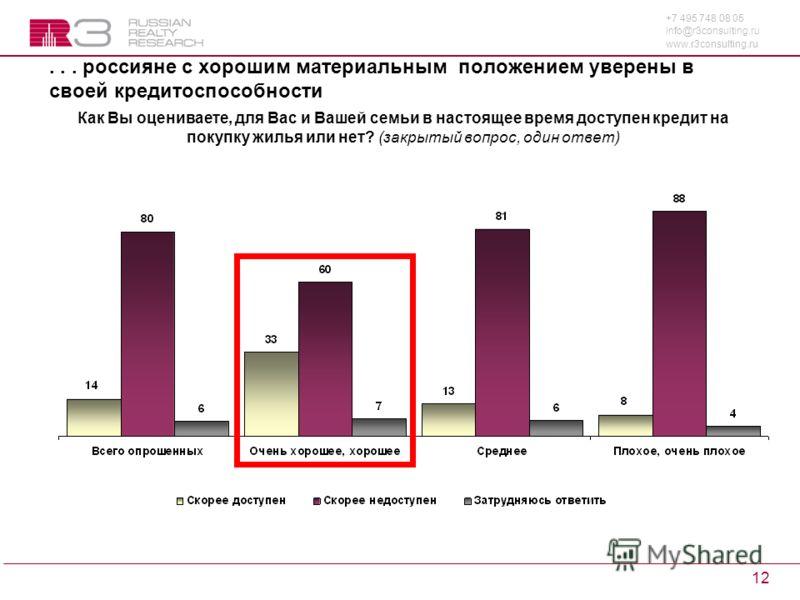 +7 495 748 08 05 info@r3consulting.ru www.r3consulting.ru 12... россияне с хорошим материальным положением уверены в своей кредитоспособности Как Вы оцениваете, для Вас и Вашей семьи в настоящее время доступен кредит на покупку жилья или нет? (закрыт