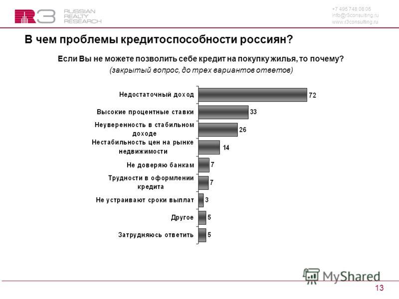 +7 495 748 08 05 info@r3consulting.ru www.r3consulting.ru 13 В чем проблемы кредитоспособности россиян? Если Вы не можете позволить себе кредит на покупку жилья, то почему? (закрытый вопрос, до трех вариантов ответов)