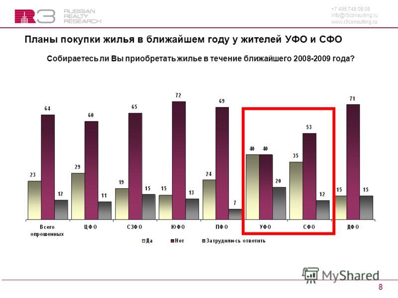 +7 495 748 08 05 info@r3consulting.ru www.r3consulting.ru 8 Планы покупки жилья в ближайшем году у жителей УФО и СФО Собираетесь ли Вы приобретать жилье в течение ближайшего 2008-2009 года?