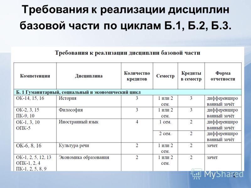 12 Требования к реализации дисциплин базовой части по циклам Б.1, Б.2, Б.3.