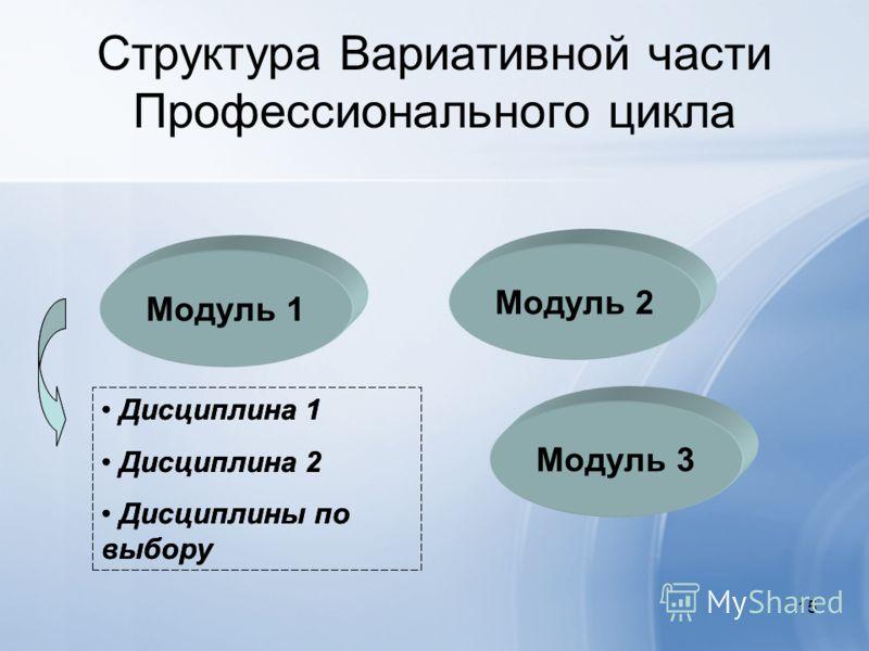 15 Структура Вариативной части Профессионального цикла Модуль 1 Модуль 2 Модуль 3 Дисциплина 1 Дисциплина 2 Дисциплины по выбору Дисциплина 1 Дисциплина 2 Дисциплины по выбору