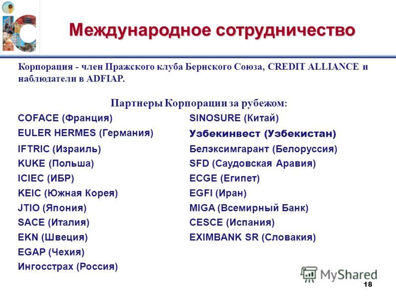 18 Международное сотрудничество COFACE (Франция)SINOSURE (Китай) EULER HERMES (Германия) Узбекинвест (Узбекистан) IFTRIC (Израиль)Белэксимгарант (Белоруссия) KUKE (Польша)SFD (Саудовская Аравия) ICIEC (ИБР)ECGE (Египет) KEIC (Южная Корея)EGFI (Иран)