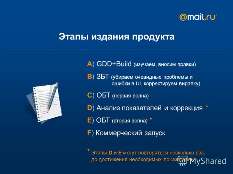 Этапы издания продукта A) GDD+Build (изучаем, вносим правки) B) ЗБТ (убираем очевидные проблемы и ошибки в UI, корректируем виралку) C) ОБТ (первая волна) D) Анализ показателей и коррекция * E) ОБТ (вторая волна) * F) Коммерческий запуск * Этапы D и