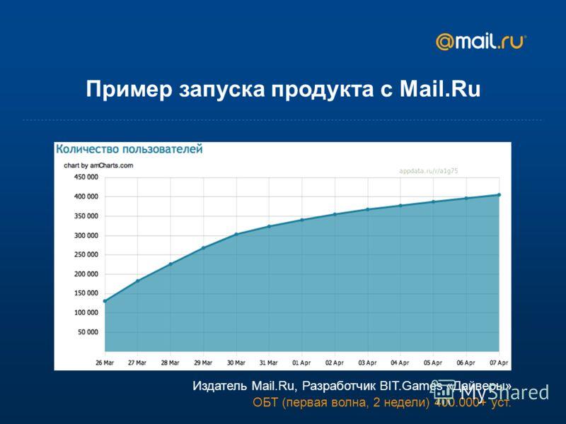 Пример запуска продукта с Mail.Ru Издатель Mail.Ru, Разработчик BIT.Games «Дайверы» ОБТ (первая волна, 2 недели) 400.000+ уст.