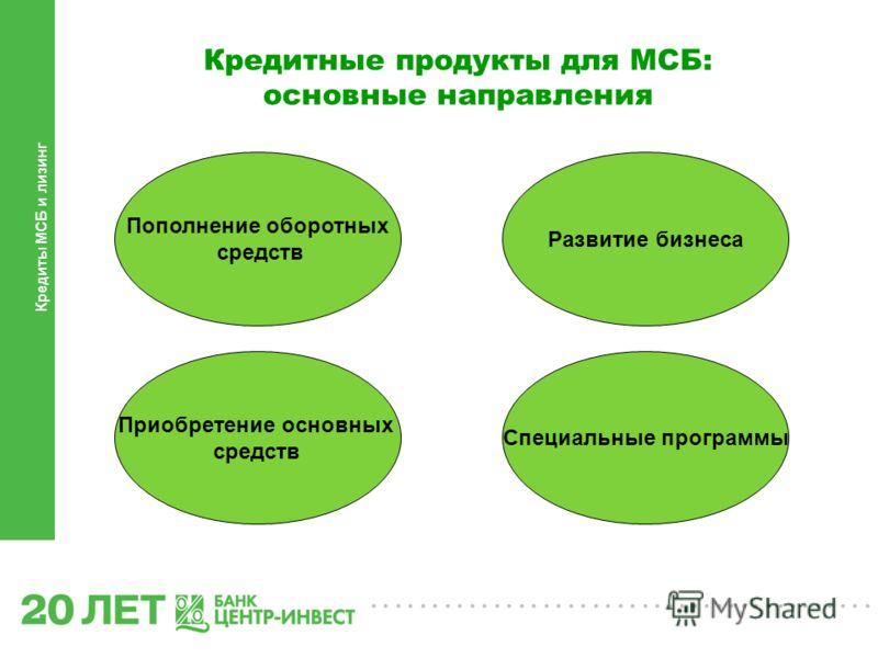 ......................................... Кредиты МСБ и лизинг Кредитные продукты для МСБ: основные направления Пополнение оборотных средств Приобретение основных средств Развитие бизнеса Специальные программы