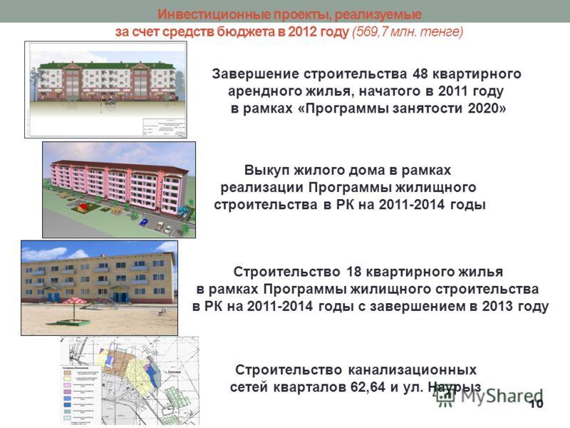 10 Инвестиционные проекты, реализуемые за счет средств бюджета в 2012 году (569,7 млн. тенге) Завершение строительства 48 квартирного арендного жилья, начатого в 2011 году в рамках «Программы занятости 2020» Выкуп жилого дома в рамках реализации Прог