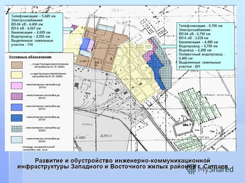 Развитие и обустройство инженерно-коммуникационной инфраструктуры Западного и Восточного жилых районов г. Сатпаев Телефонизация – 5,420 км Электроснабжения ВЛ-04 кВ - 4,400 км ВЛ-6 кВ - 2,667 км Канализация – 2,609 км Водопровод – 2,856 км Выделенные