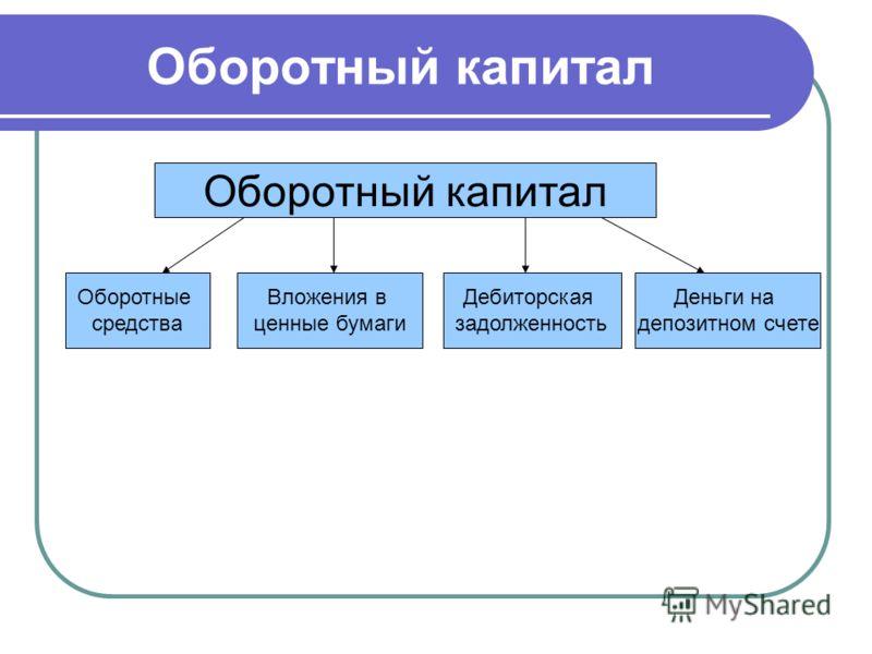 Оборотный капитал Оборотные средства Вложения в ценные бумаги Дебиторская задолженность Деньги на депозитном счете