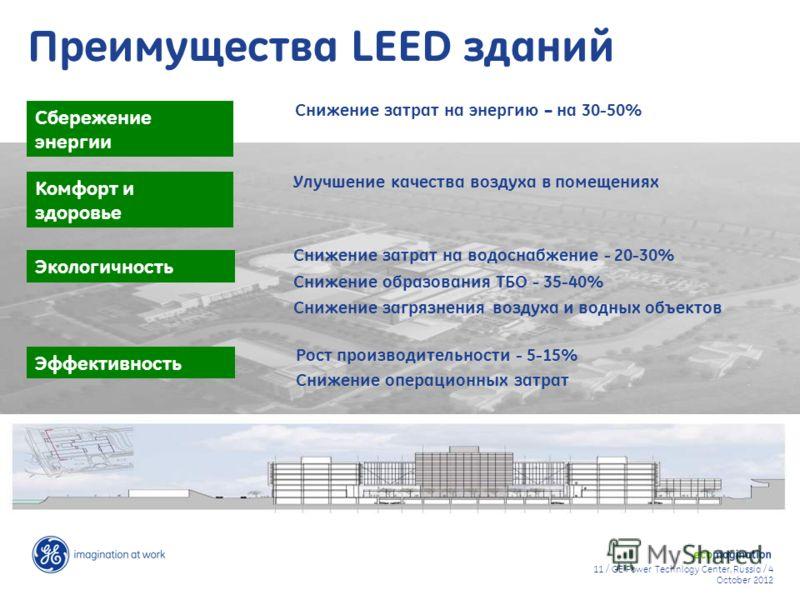 11 / GE Power Technlogy Center, Russia / 9 August 20129 August 2012 Эффективность Рост производительности - 5-15% Снижение операционных затрат Сбережение энергии Снижение затрат на энергию – на 30-50% Экологичность Снижение затрат на водоснабжение -