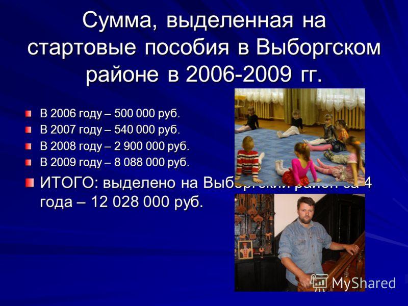 Сумма, выделенная на стартовые пособия в Выборгском районе в 2006-2009 гг. В 2006 году – 500 000 руб. В 2007 году – 540 000 руб. В 2008 году – 2 900 000 руб. В 2009 году – 8 088 000 руб. ИТОГО: выделено на Выборгский район за 4 года – 12 028 000 руб.