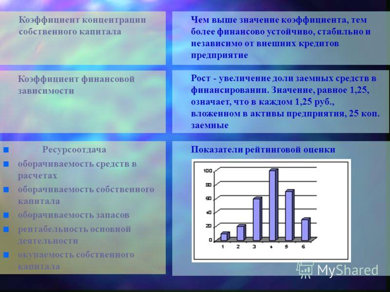 Экранные формы паспорта представлены на семи листах, до листа регистрации предприятия.