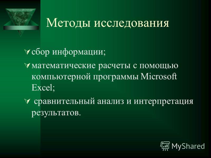 Методы исследования сбор информации; математические расчеты с помощью компьютерной программы Microsoft Excel; сравнительный анализ и интерпретация результатов.