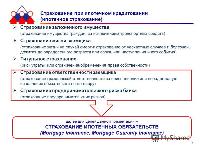 4 Страхование при ипотечном кредитовании (ипотечное страхование) далее для целей данной презентации – СТРАХОВАНИЕ ИПОТЕЧНЫХ ОБЯЗАТЕЛЬСТВ (Mortgage Insurance, Mortgage Guaranty Insurance) Страхование заложенного имущества (страхование имущества гражда