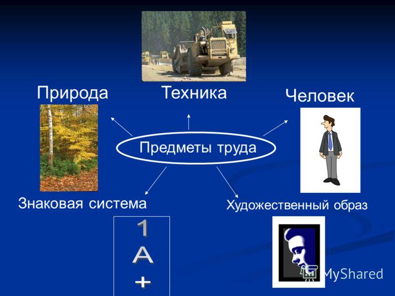Предметы труда ПриродаТехника Человек Знаковая система Художественный образ
