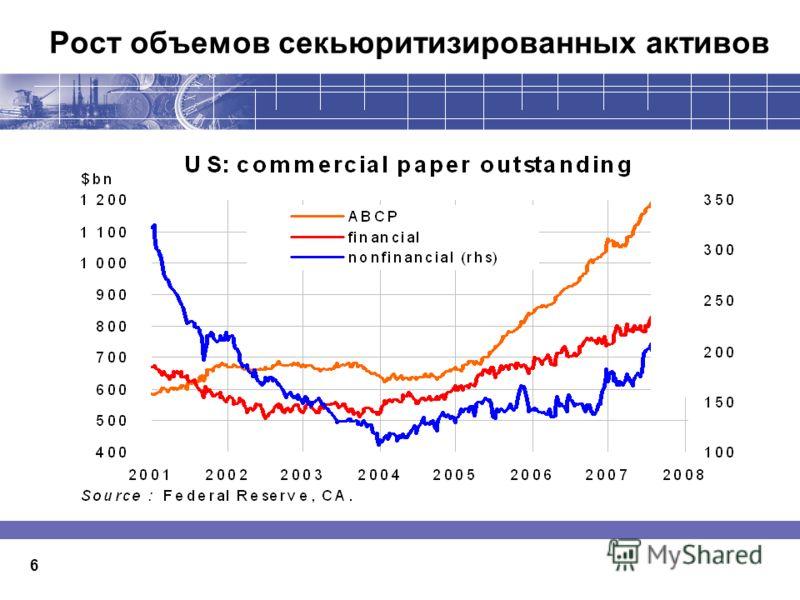 Рост объемов секьюритизированных активов 6