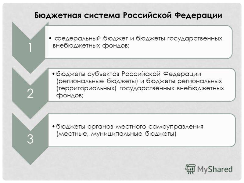1 федеральный бюджет и бюджеты государственных внебюджетных фондов; 2 бюджеты субъектов Российской Федерации (региональные бюджеты) и бюджеты региональных (территориальных) государственных внебюджетных фондов; 3 бюджеты органов местного самоуправлени
